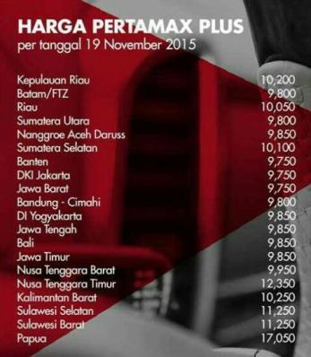 wpid-harga-bbm-pertamax-plus-ron-95-turun-per-19-november-2015-rincian-harga-per-daerah-seluruh-indonesia-jpg