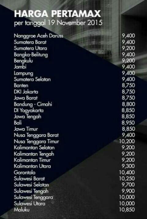 wpid-harga-bbm-pertamax-ron-92-turun-per-19-november-2015-rincian-harga-per-daerah-seluruh-indonesia-jpg