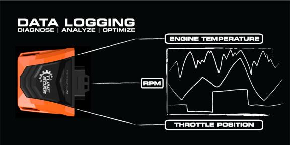 DATALOGGING-1200x600