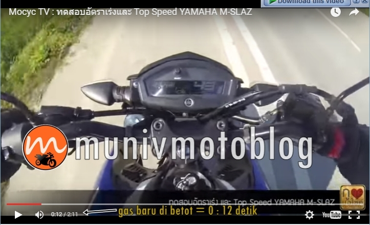 top speed yamaha mt15 munivmotoblog