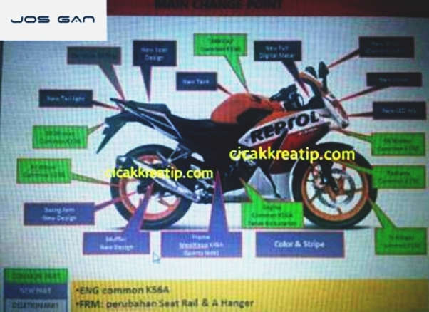 Gamblang-19-Perubahan-All-New-Honda-CBR150R-Lokasl-2016-Lampu-Depan-LED-Mesin-All-New-CB150R-Square-Cenderung-Overstroke-pertamax7.com-full-