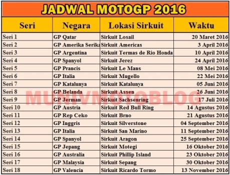 jadwal-resmi-motor-gp-terbaru-2016