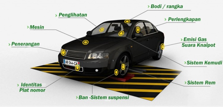 point_controle-1024x493